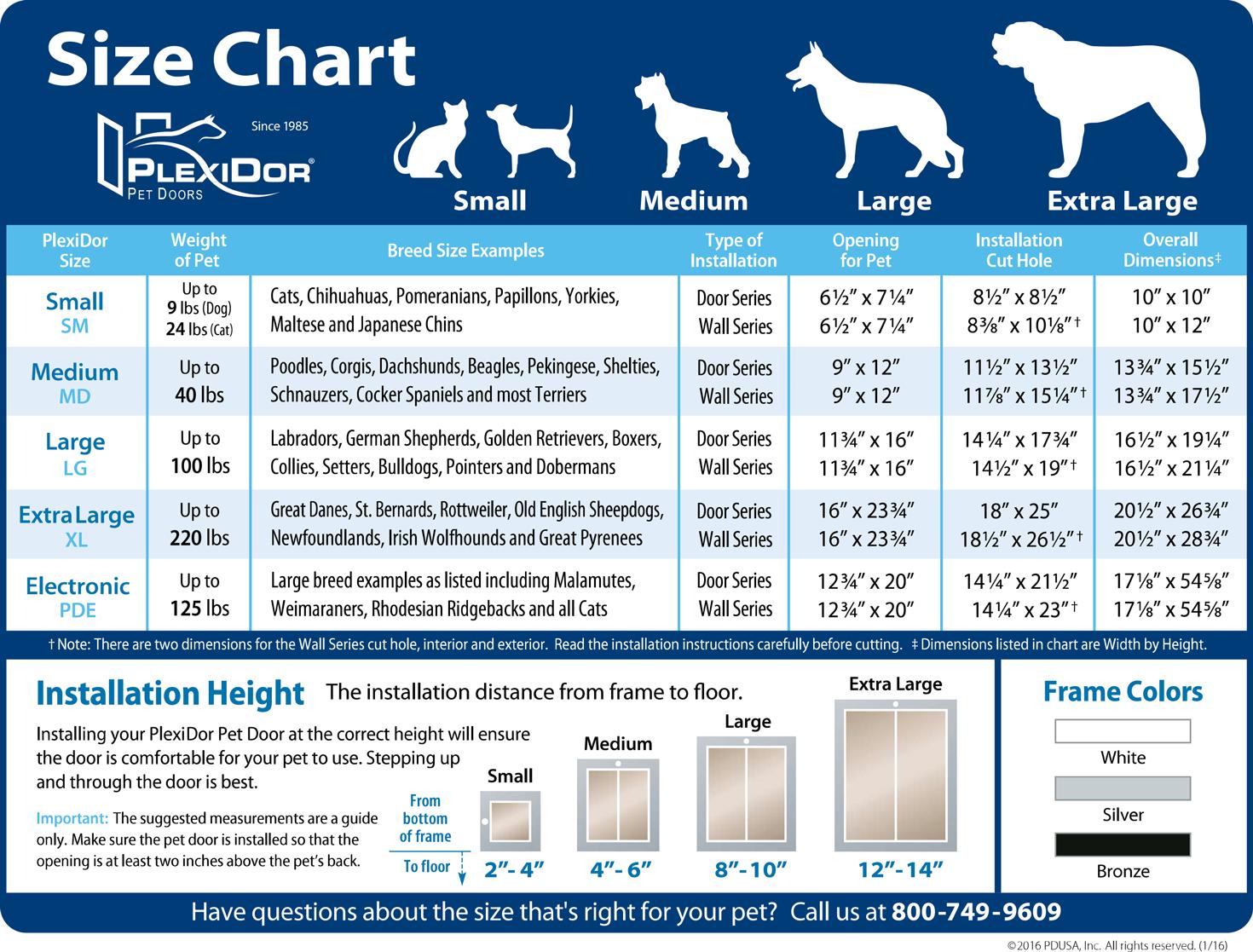 Plexidor-Size-Chart-2016-new